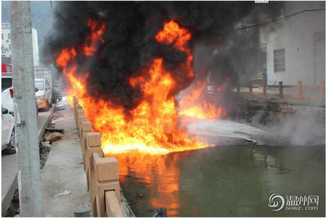 polluted river on fire